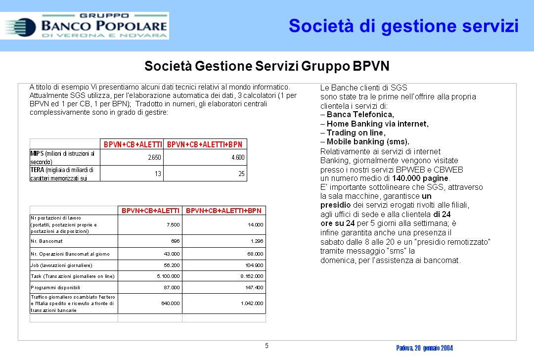 Padova, 20 gennaio 2004 4. Società Gestione Servizi Gruppo BPVN Società di gestione servizi