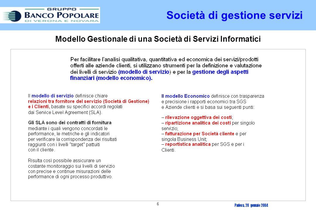 Padova, 20 gennaio 2004 5 Società Gestione Servizi Gruppo BPVN Società di gestione servizi