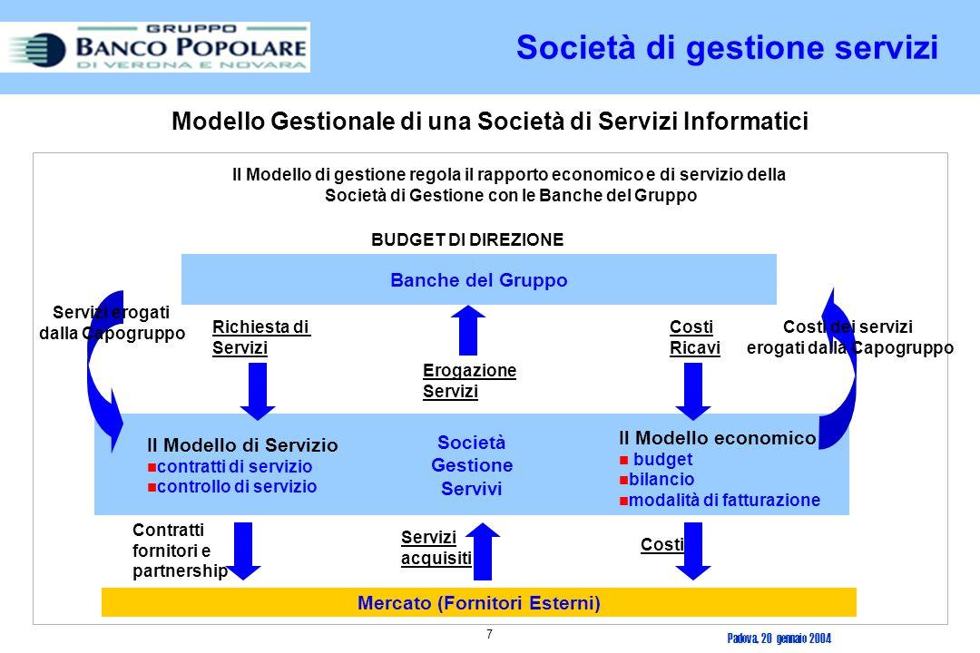 Padova, 20 gennaio 2004 6 Modello Gestionale di una Società di Servizi Informatici Società di gestione servizi