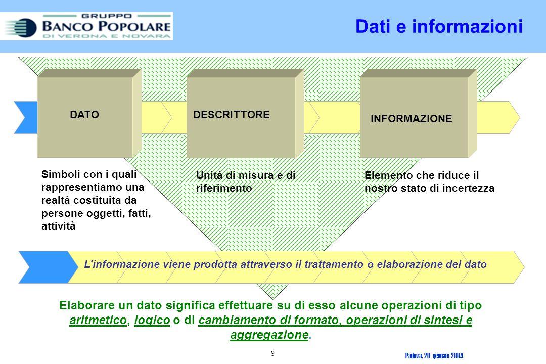 Padova, 20 gennaio 2004 8 Modello Gestionale di una Società di Servizi Informatici SINERGIA Società di gestione servizi