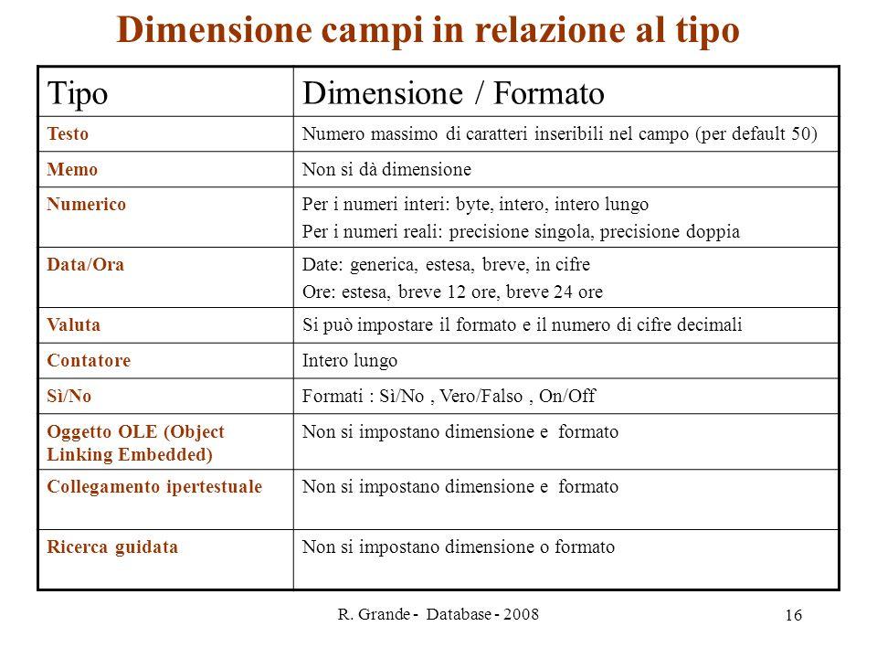 R. Grande - Database - 2008 16 Dimensione campi in relazione al tipo TipoDimensione / Formato TestoNumero massimo di caratteri inseribili nel campo (p