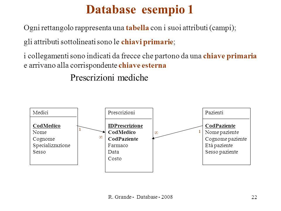 R. Grande - Database - 2008 22 Medici CodMedico Nome Cognome Specializzazione Sesso Prescrizioni IDPrescrizione CodMedico CodPaziente Farmaco Data Cos