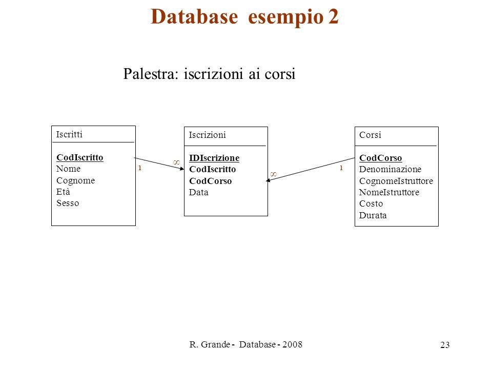 R. Grande - Database - 2008 23 Iscritti CodIscritto Nome Cognome Età Sesso Iscrizioni IDIscrizione CodIscritto CodCorso Data Corsi CodCorso Denominazi