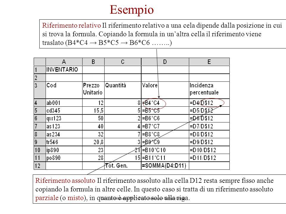 Corso di Informatica 06-07 - Foglio elettronico - Raffaele Grande Esempio Riferimento assoluto Il riferimento assoluto alla cella D12 resta sempre fisso anche copiando la formula in altre celle.