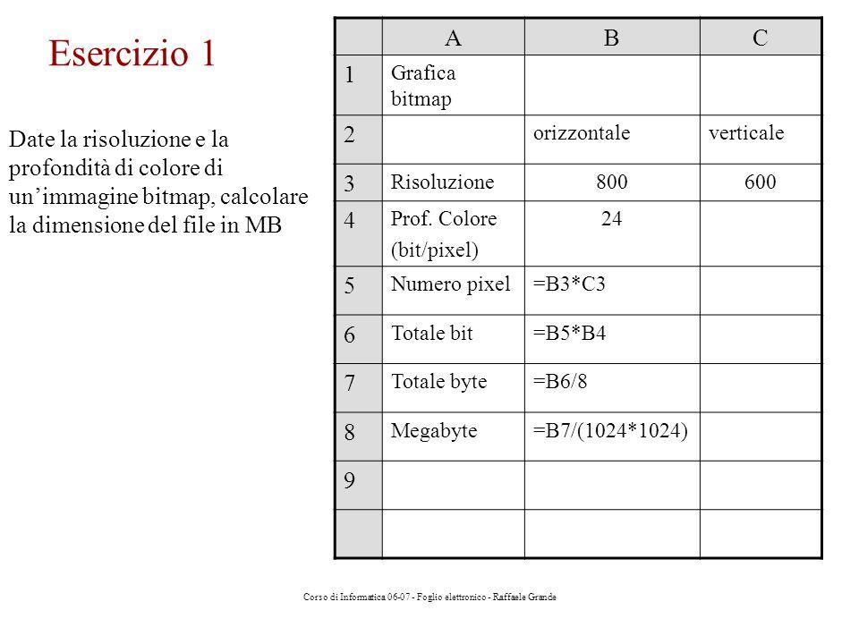 Corso di Informatica 06-07 - Foglio elettronico - Raffaele Grande Esercizio 1 ABC 1 Grafica bitmap 2 orizzontaleverticale 3 Risoluzione800600 4 Prof.
