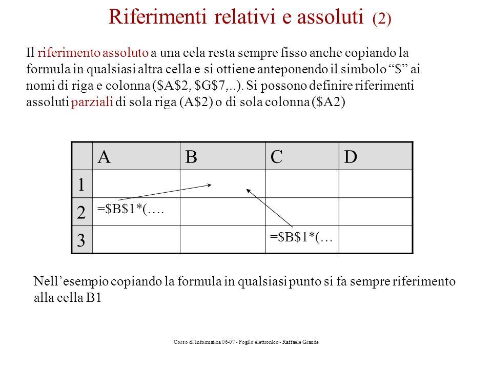 Corso di Informatica 06-07 - Foglio elettronico - Raffaele Grande =A9+B9=B9+C9=C9+D9 =A10+B10=B10+C10=C10+D10 =A11+B11=B11+C11=C11+D11 Riferimenti relativi La formula B10+C10, se spostata nelle celle adiacenti cambia relativamente alla cella in cui si viene a trovare: se la formula si sposta in verticale cambiano i riferimenti alle righe, se si sposta in orizzontale cambiano i riferimenti alle colonne, se infine si sposta in diagonale cambiano i riferimenti sia alle righe che alle colonne.
