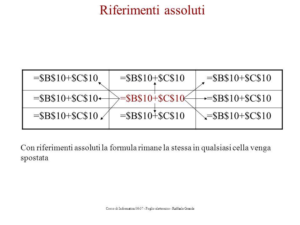 Corso di Informatica 06-07 - Foglio elettronico - Raffaele Grande =$B$10+$C$10 Riferimenti assoluti Con riferimenti assoluti la formula rimane la stessa in qualsiasi cella venga spostata