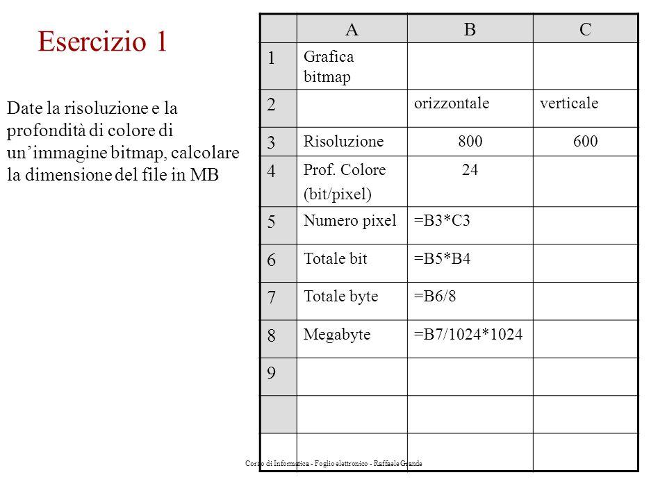 Corso di Informatica - Foglio elettronico - Raffaele Grande Esercizio 1 ABC 1 Grafica bitmap 2 orizzontaleverticale 3 Risoluzione800600 4 Prof. Colore