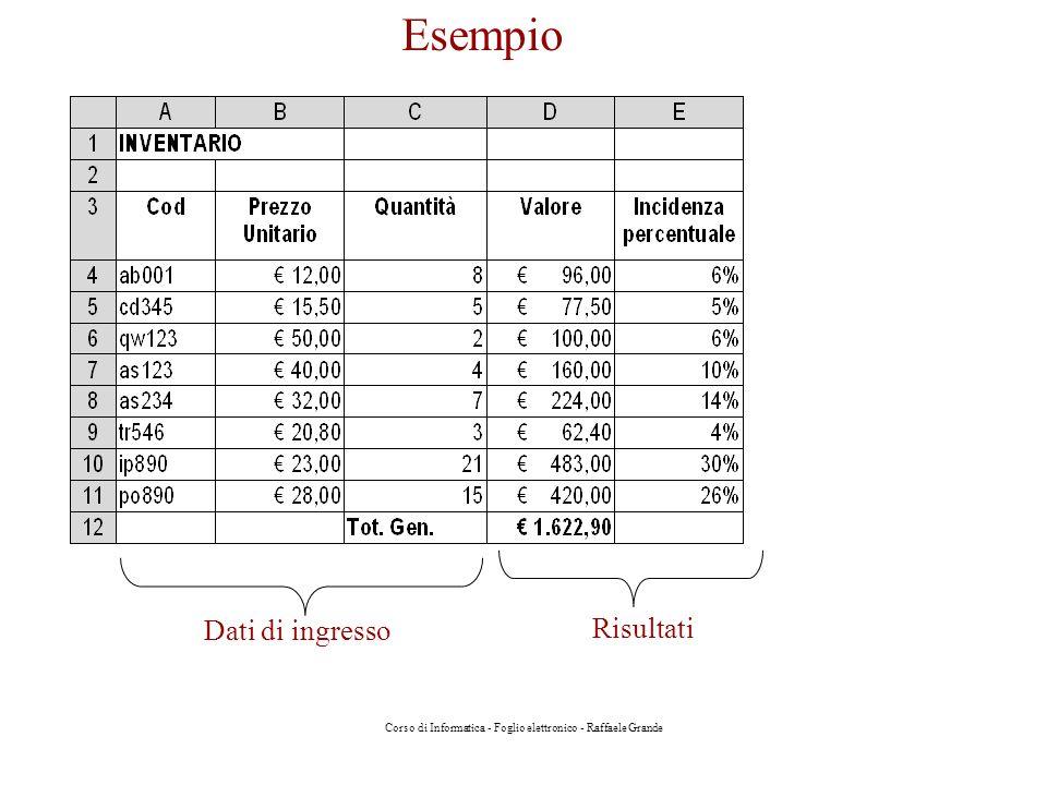 Corso di Informatica - Foglio elettronico - Raffaele Grande Esempio Dati di ingresso Risultati