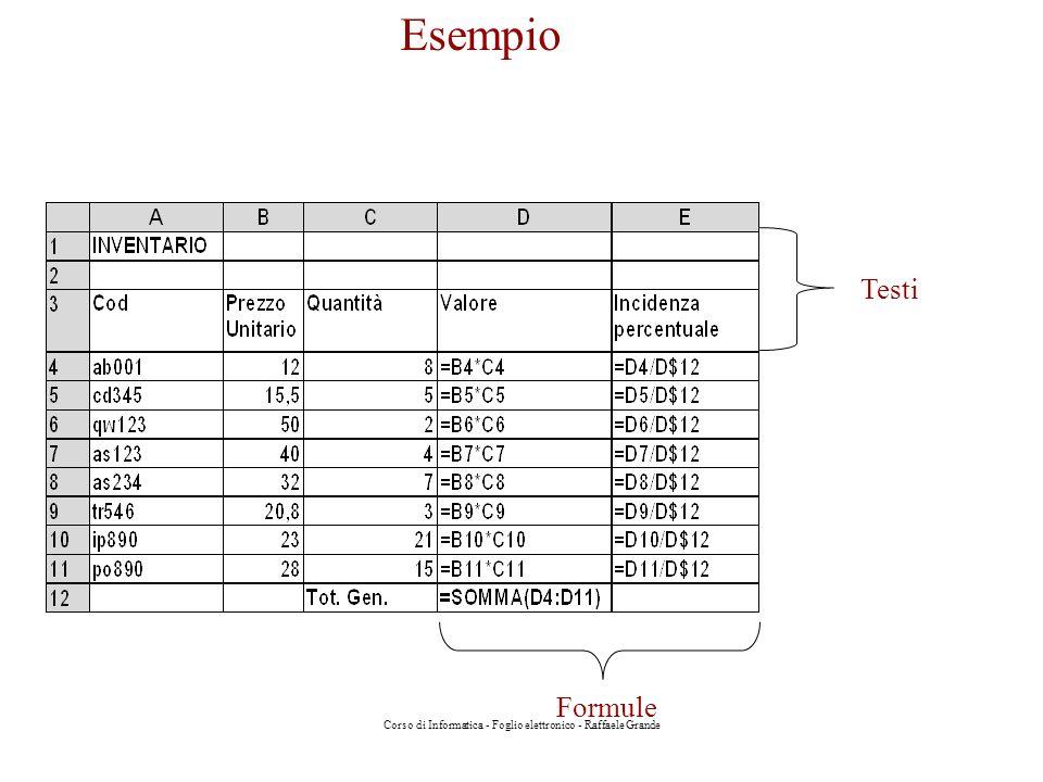 Corso di Informatica - Foglio elettronico - Raffaele Grande Esempio Formule Testi