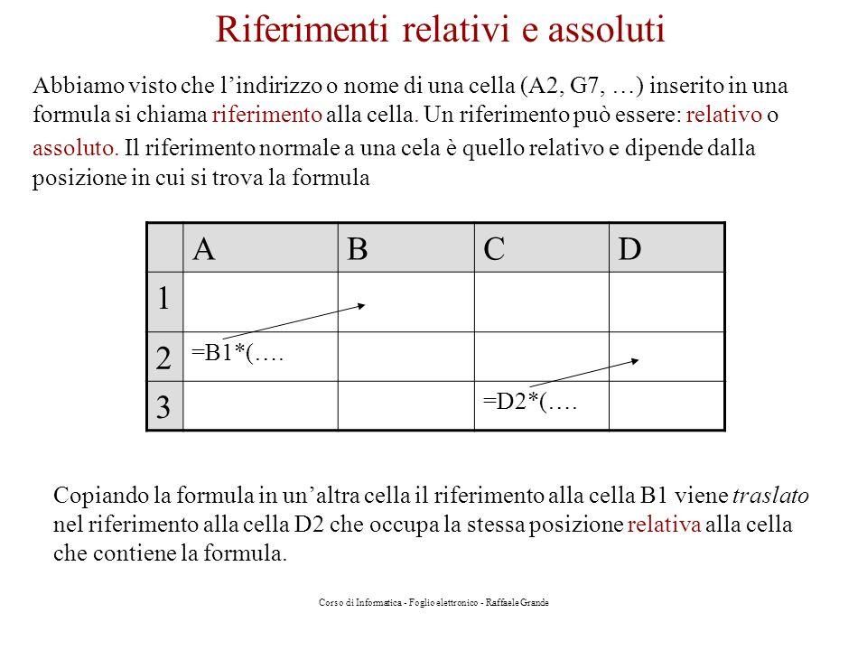 Corso di Informatica - Foglio elettronico - Raffaele Grande ABCD 1 2 =B1*(…. 3 =D2*(…. Copiando la formula in unaltra cella il riferimento alla cella