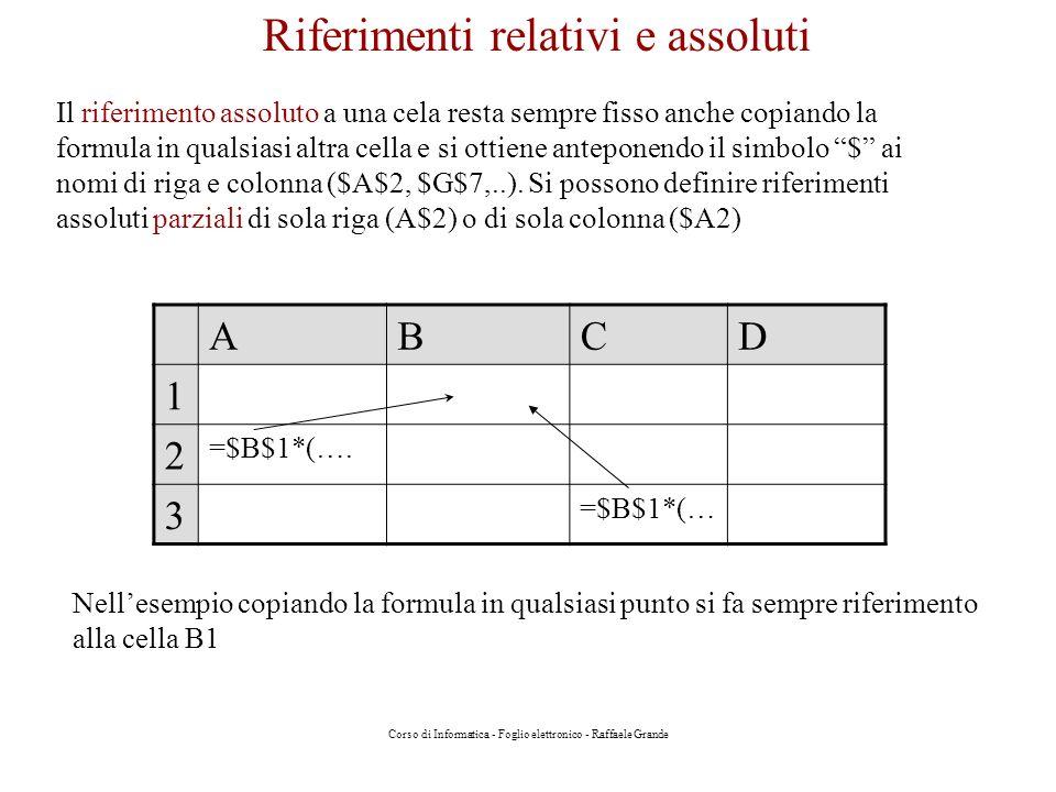 Corso di Informatica - Foglio elettronico - Raffaele Grande ABCD 1 2 =$B$1*(…. 3 =$B$1*(… Nellesempio copiando la formula in qualsiasi punto si fa sem