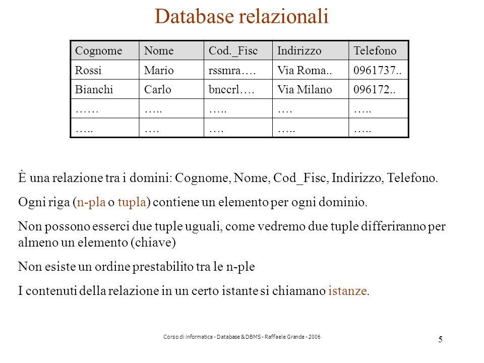 5 Corso di informatica - Database & DBMS - Raffaele Grande - 2006 Database relazionali CognomeNomeCod._FiscIndirizzoTelefono RossiMariorssmra….Via Roma..0961737..