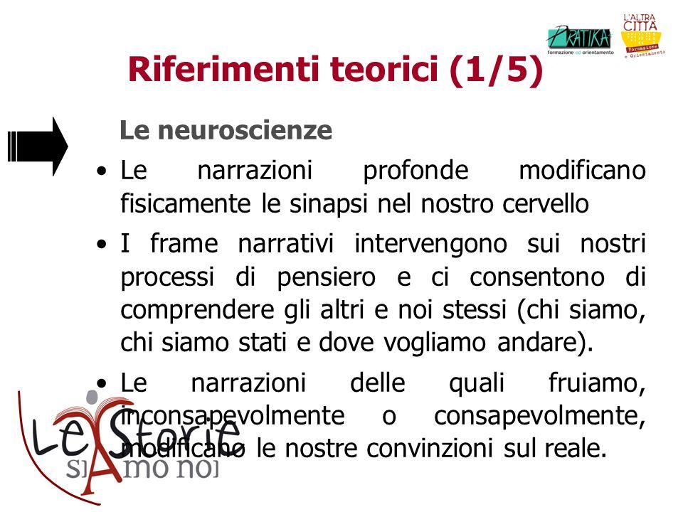 Riferimenti teorici (1/5) Le neuroscienze Le narrazioni profonde modificano fisicamente le sinapsi nel nostro cervello I frame narrativi intervengono