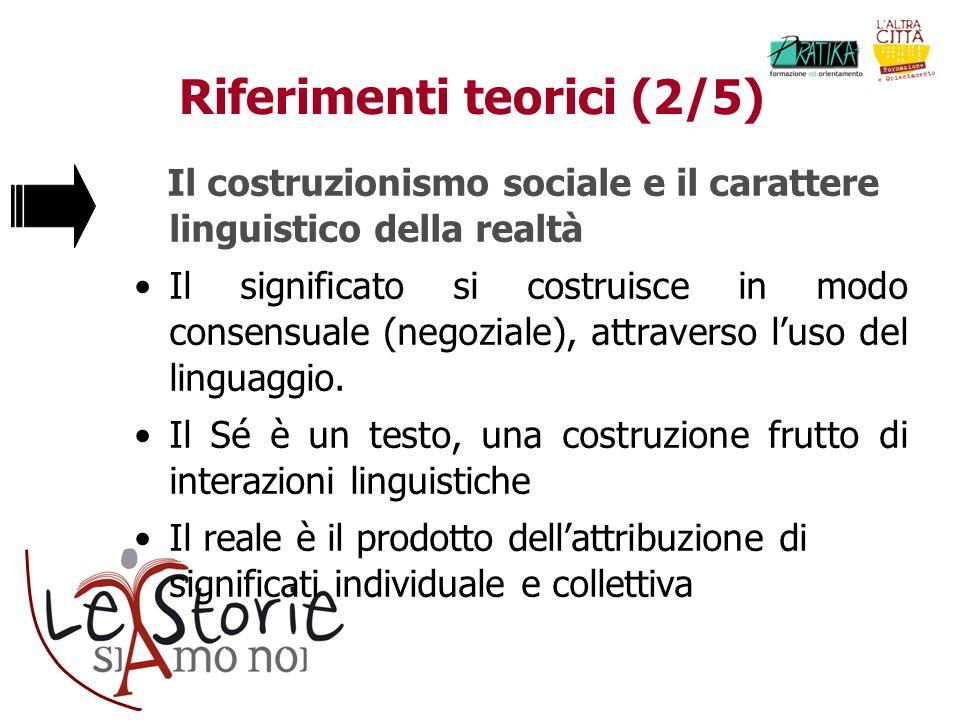 Riferimenti teorici (2/5) Il costruzionismo sociale e il carattere linguistico della realtà Il significato si costruisce in modo consensuale (negozial