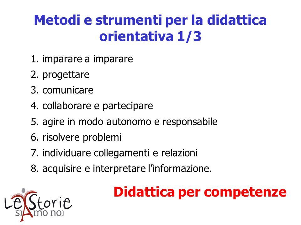 Metodi e strumenti per la didattica orientativa 1/3 1. imparare a imparare 2. progettare 3. comunicare 4. collaborare e partecipare 5. agire in modo a