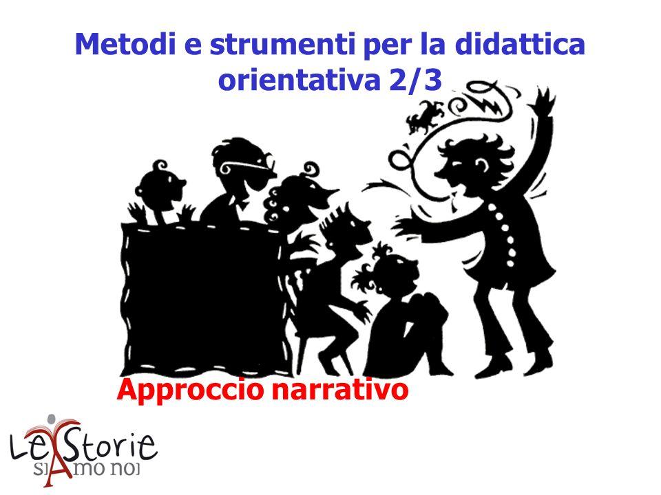 Metodi e strumenti per la didattica orientativa 3/3 Microprogettazione didattica