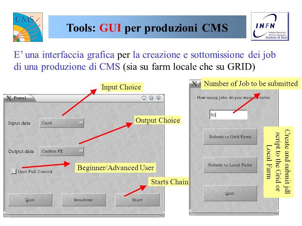Tool di produzione: McRunjob McRunjob è un framework che permette di gestire la creazione e la sottomissione dei job: I 3 componenti più importanti so