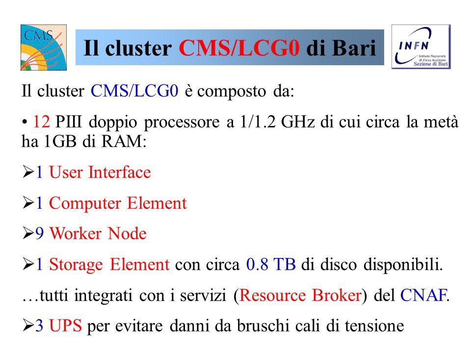 CMS/LCG-0 CMS/LCG-0 è un testbed ideato da CMS basato sulla distribuzione LCG-0. È utile prima che sia disponibile LCG-1 per: - esercitarsi nelluso de