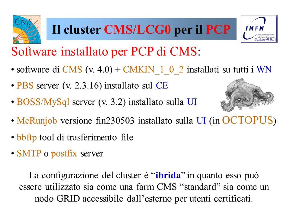 Installazione INFN-GRID/LCG0 La procedura di installazione consiste nella: installazione S.O. Red Hat 7.3.2 del CERN con LCFGng (Modificando profili e