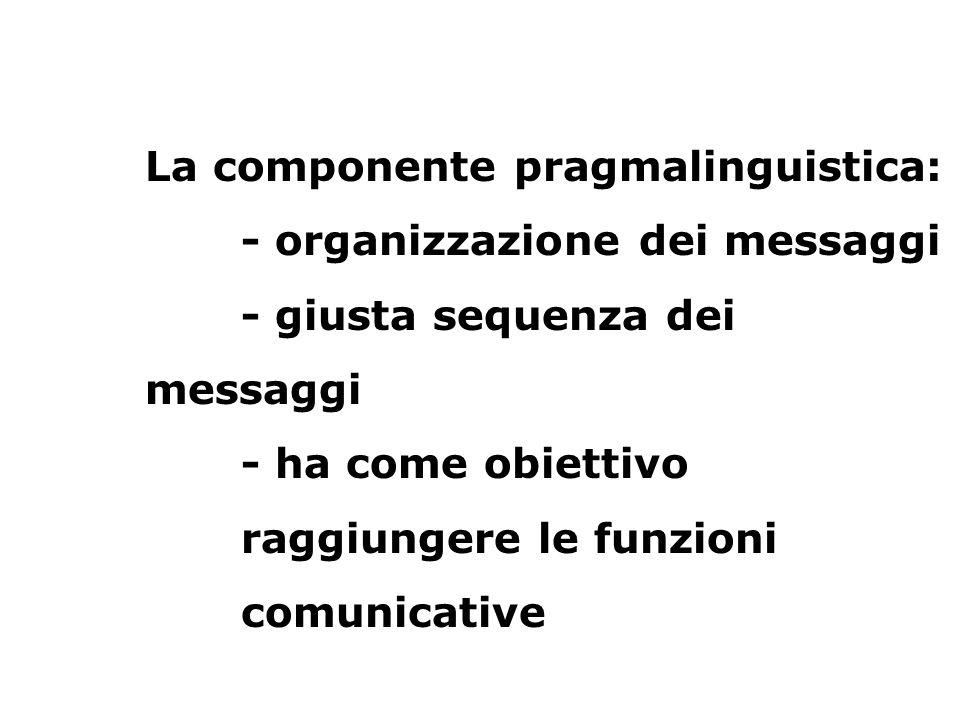 La componente pragmalinguistica: - organizzazione dei messaggi - giusta sequenza dei messaggi - ha come obiettivo raggiungere le funzioni comunicative