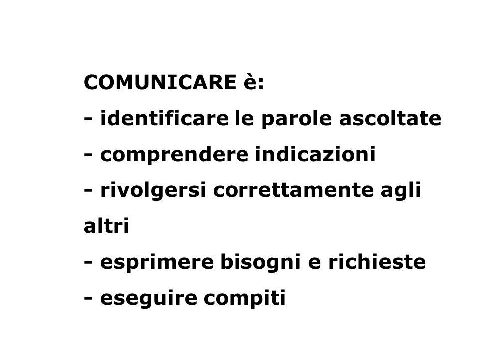 COMUNICARE è: - identificare le parole ascoltate - comprendere indicazioni - rivolgersi correttamente agli altri - esprimere bisogni e richieste - ese