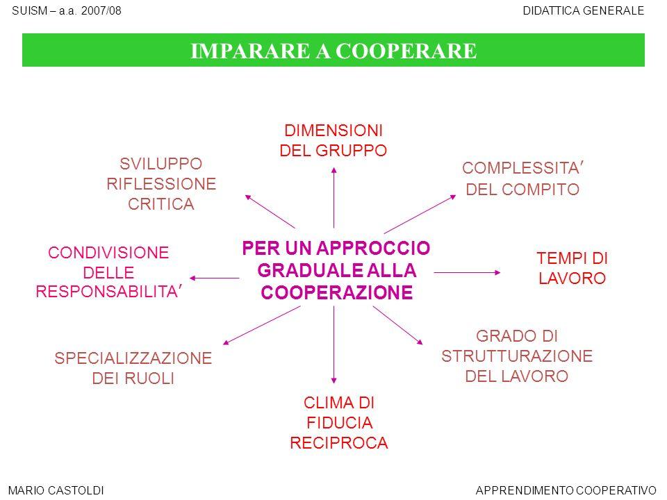 SUISM – a.a. 2007/08DIDATTICA GENERALE MARIO CASTOLDIAPPRENDIMENTO COOPERATIVO IMPARARE A COOPERARE PER UN APPROCCIO GRADUALE ALLA COOPERAZIONE DIMENS