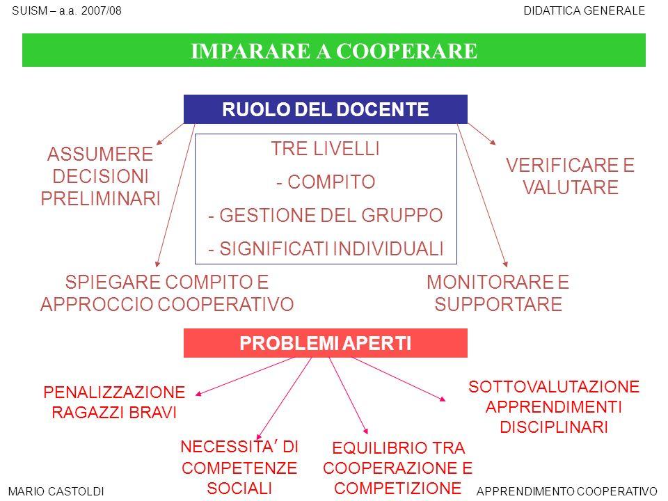 SUISM – a.a.2007/08DIDATTICA GENERALE MARIO CASTOLDIAPPRENDIMENTO COOPERATIVO 1.