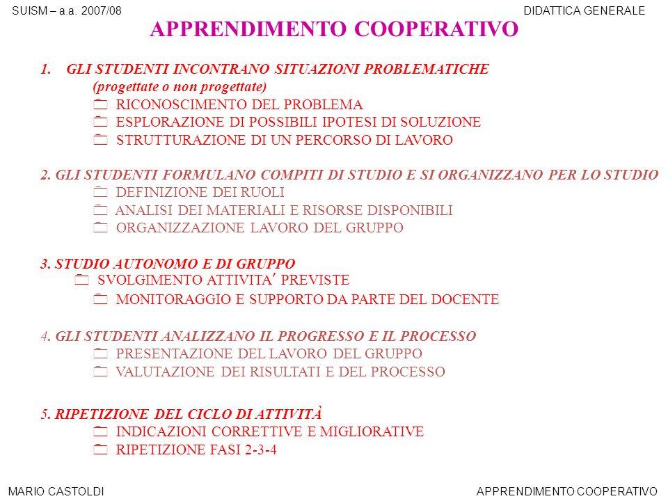 SUISM – a.a. 2007/08DIDATTICA GENERALE MARIO CASTOLDIAPPRENDIMENTO COOPERATIVO 1. GLI STUDENTI INCONTRANO SITUAZIONI PROBLEMATICHE (progettate o non p