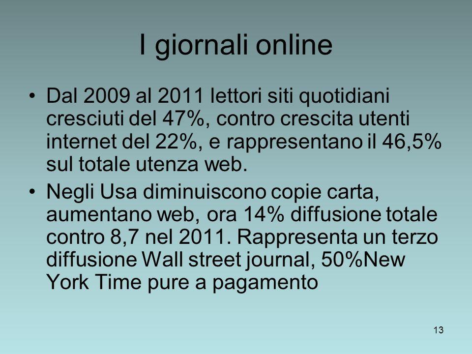 13 I giornali online Dal 2009 al 2011 lettori siti quotidiani cresciuti del 47%, contro crescita utenti internet del 22%, e rappresentano il 46,5% sul totale utenza web.