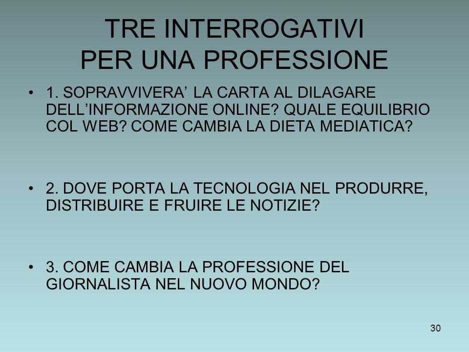 30 TRE INTERROGATIVI PER UNA PROFESSIONE 1.