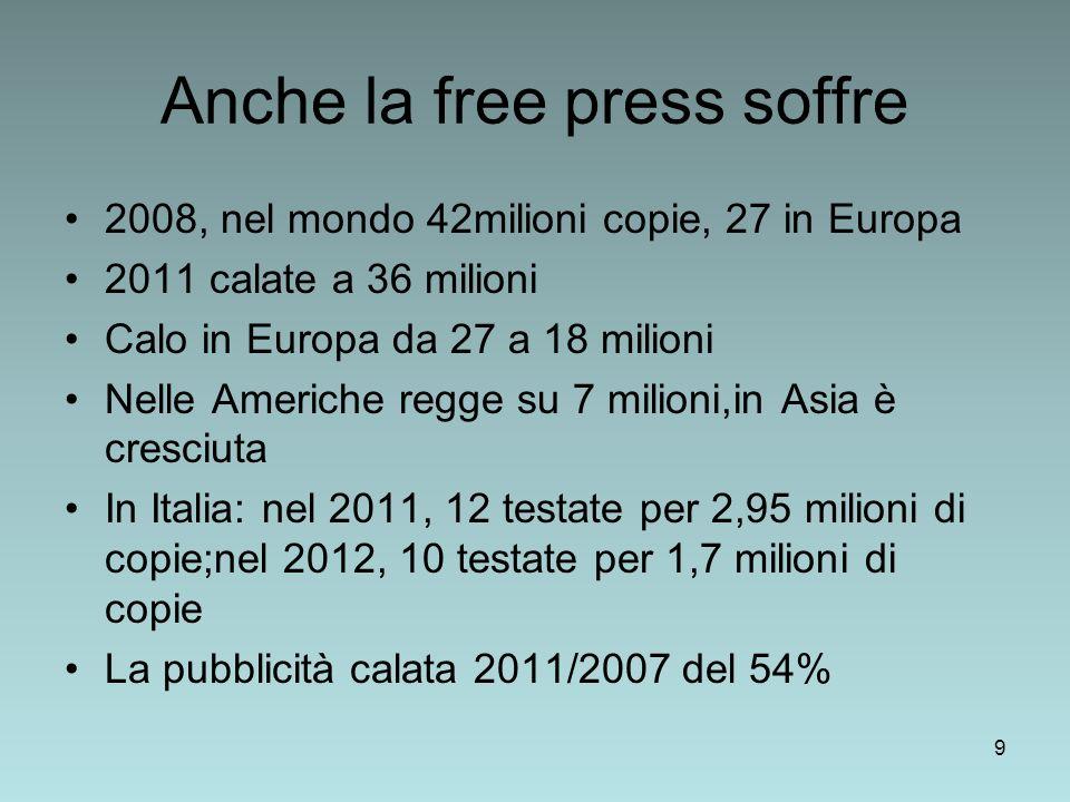 9 Anche la free press soffre 2008, nel mondo 42milioni copie, 27 in Europa 2011 calate a 36 milioni Calo in Europa da 27 a 18 milioni Nelle Americhe regge su 7 milioni,in Asia è cresciuta In Italia: nel 2011, 12 testate per 2,95 milioni di copie;nel 2012, 10 testate per 1,7 milioni di copie La pubblicità calata 2011/2007 del 54%