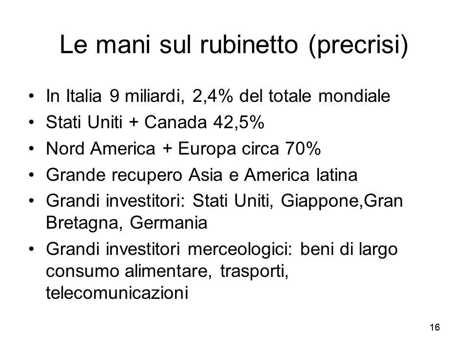 16 Le mani sul rubinetto (precrisi) In Italia 9 miliardi, 2,4% del totale mondiale Stati Uniti + Canada 42,5% Nord America + Europa circa 70% Grande r