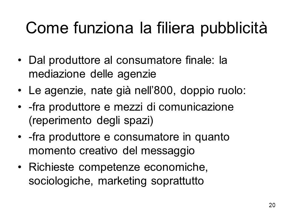 20 Come funziona la filiera pubblicità Dal produttore al consumatore finale: la mediazione delle agenzie Le agenzie, nate già nell800, doppio ruolo: -