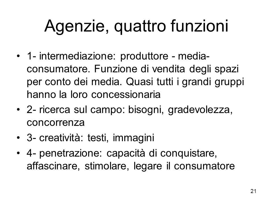 21 Agenzie, quattro funzioni 1- intermediazione: produttore - media- consumatore. Funzione di vendita degli spazi per conto dei media. Quasi tutti i g