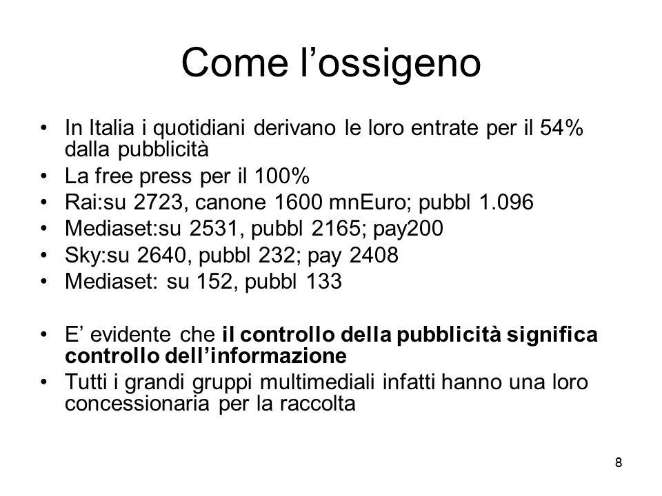 88 Come lossigeno In Italia i quotidiani derivano le loro entrate per il 54% dalla pubblicità La free press per il 100% Rai:su 2723, canone 1600 mnEur