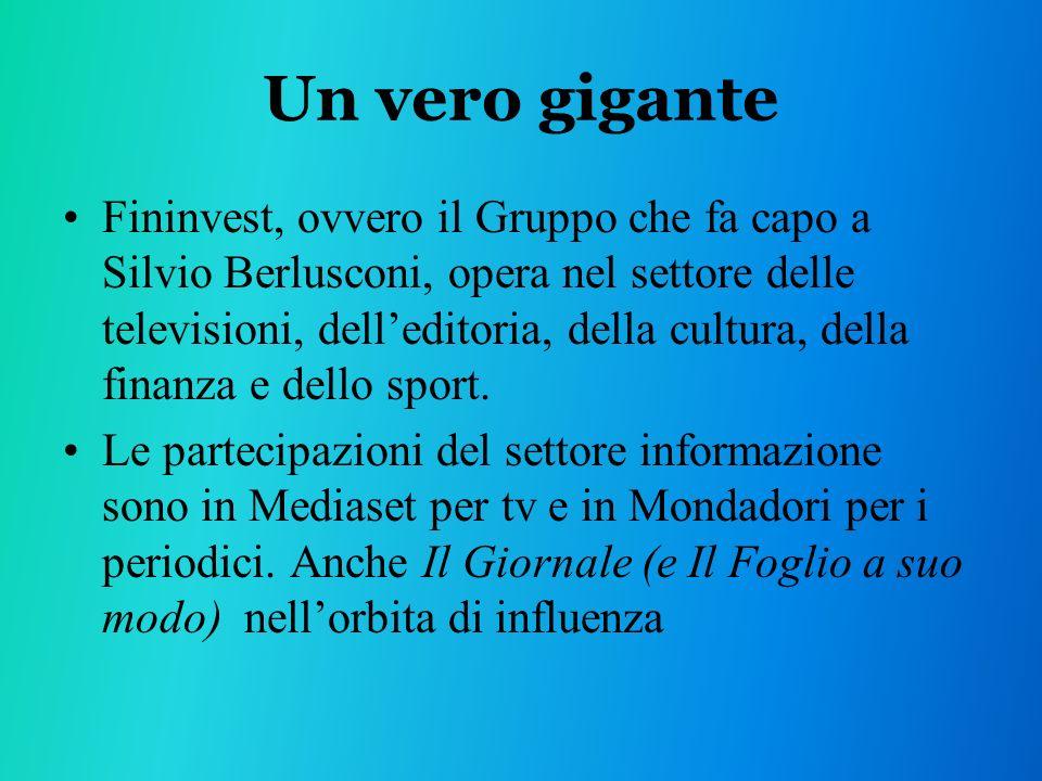 Un vero gigante Fininvest, ovvero il Gruppo che fa capo a Silvio Berlusconi, opera nel settore delle televisioni, delleditoria, della cultura, della finanza e dello sport.