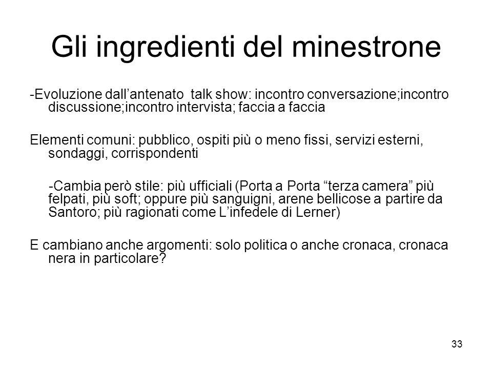 33 Gli ingredienti del minestrone -Evoluzione dallantenato talk show: incontro conversazione;incontro discussione;incontro intervista; faccia a faccia