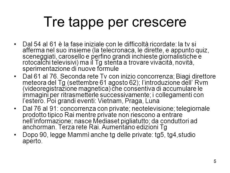 5 Tre tappe per crescere Dal 54 al 61 è la fase iniziale con le difficoltà ricordate: la tv si afferma nel suo insieme (la telecronaca, le dirette, e