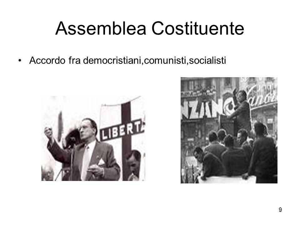 9 Assemblea Costituente Accordo fra democristiani,comunisti,socialisti