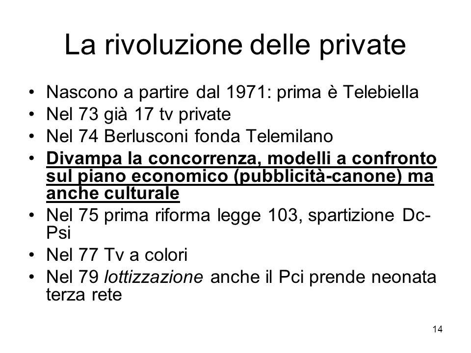 14 La rivoluzione delle private Nascono a partire dal 1971: prima è Telebiella Nel 73 già 17 tv private Nel 74 Berlusconi fonda Telemilano Divampa la