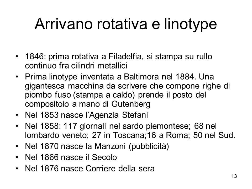 13 Arrivano rotativa e linotype 1846: prima rotativa a Filadelfia, si stampa su rullo continuo fra cilindri metallici Prima linotype inventata a Baltimora nel 1884.