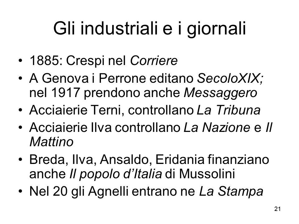 21 Gli industriali e i giornali 1885: Crespi nel Corriere A Genova i Perrone editano SecoloXIX; nel 1917 prendono anche Messaggero Acciaierie Terni, c