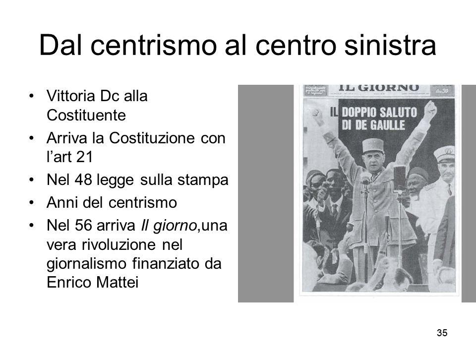 35 Dal centrismo al centro sinistra Vittoria Dc alla Costituente Arriva la Costituzione con lart 21 Nel 48 legge sulla stampa Anni del centrismo Nel 5