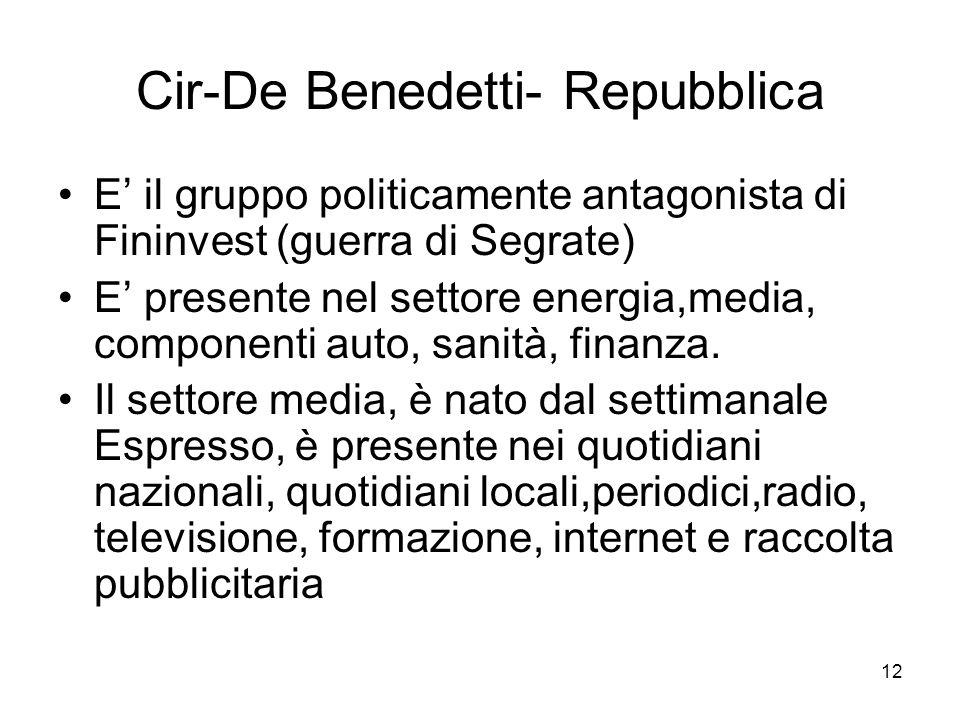 12 Cir-De Benedetti- Repubblica E il gruppo politicamente antagonista di Fininvest (guerra di Segrate) E presente nel settore energia,media, componenti auto, sanità, finanza.