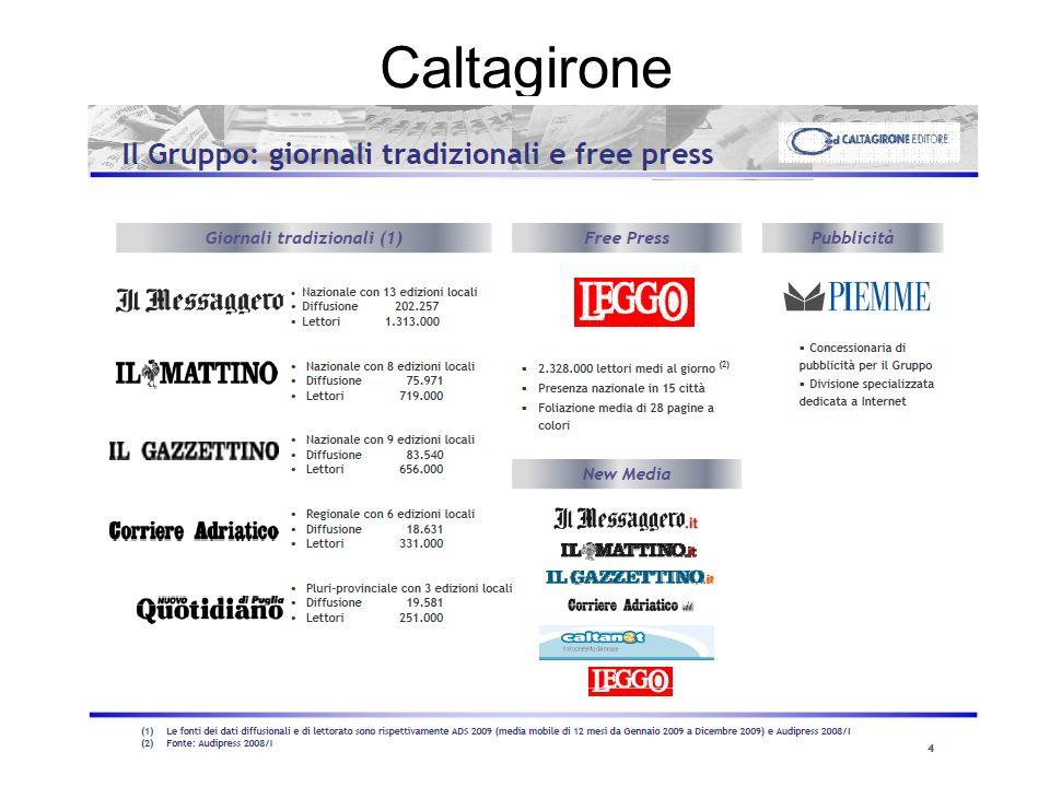 16 Caltagirone