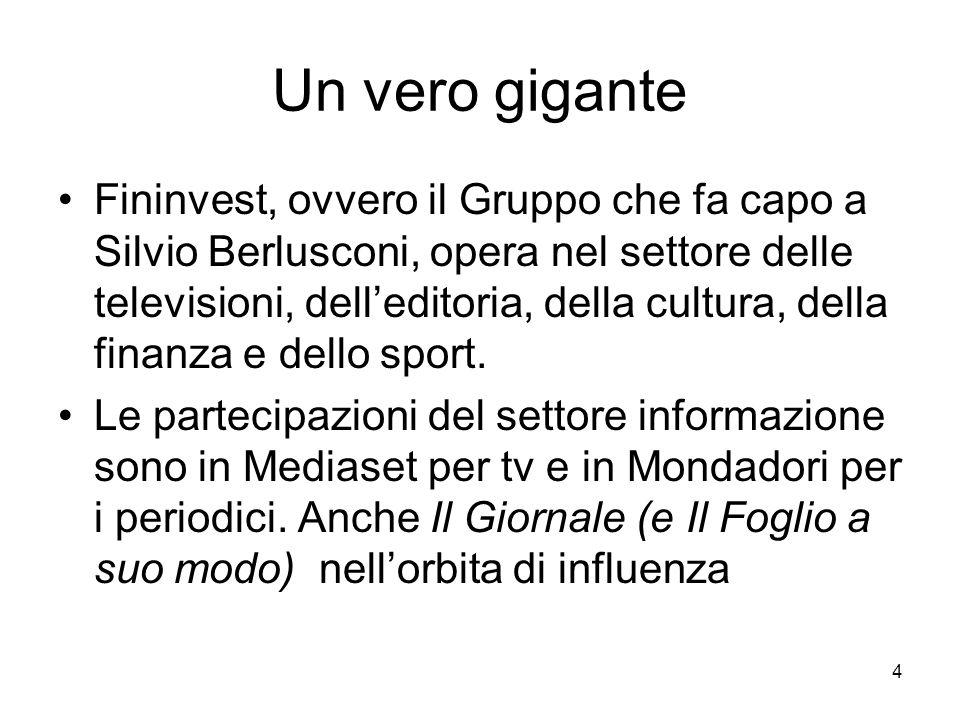 4 Un vero gigante Fininvest, ovvero il Gruppo che fa capo a Silvio Berlusconi, opera nel settore delle televisioni, delleditoria, della cultura, della finanza e dello sport.