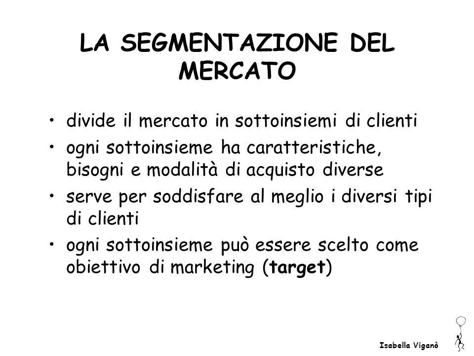 divide il mercato in sottoinsiemi di clienti ogni sottoinsieme ha caratteristiche, bisogni e modalità di acquisto diverse serve per soddisfare al megl
