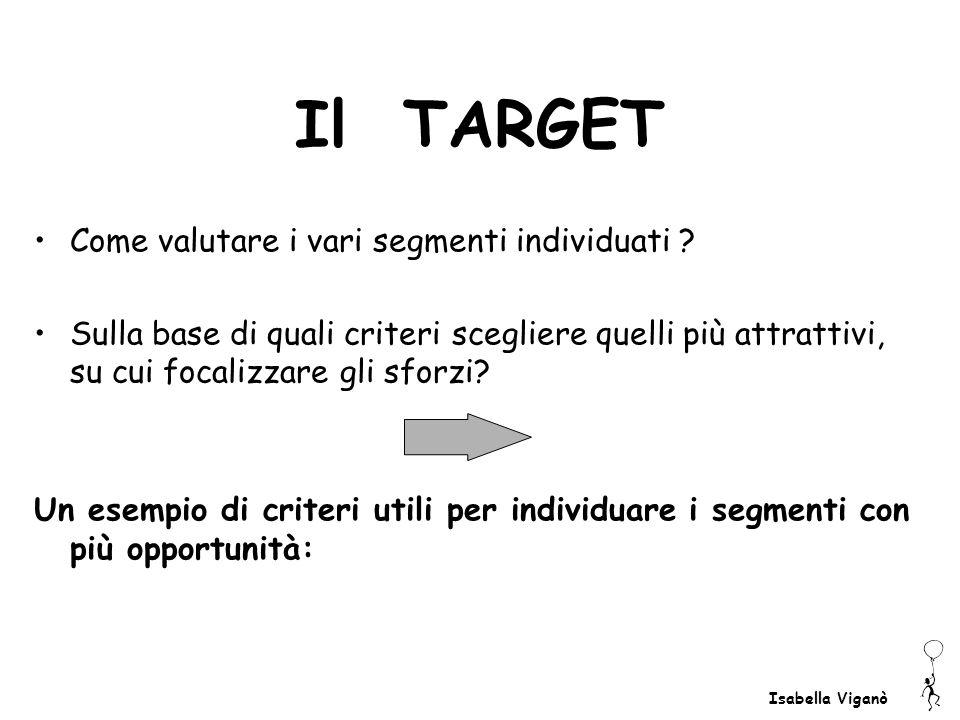 Isabella Viganò Il TARGET Come valutare i vari segmenti individuati ? Sulla base di quali criteri scegliere quelli più attrattivi, su cui focalizzare