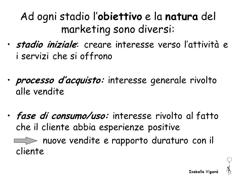 Isabella Viganò Ad ogni stadio lobiettivo e la natura del marketing sono diversi: stadio iniziale: creare interesse verso lattività e i servizi che si
